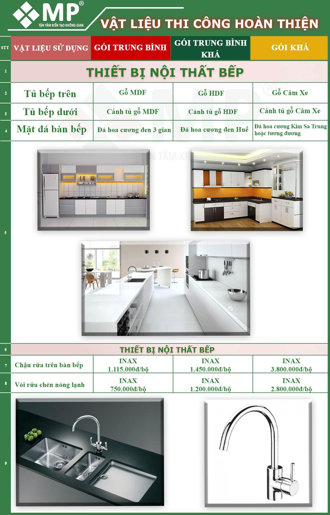 Vật liệu thi công hoàn thiện trong đơn giá xây nhà