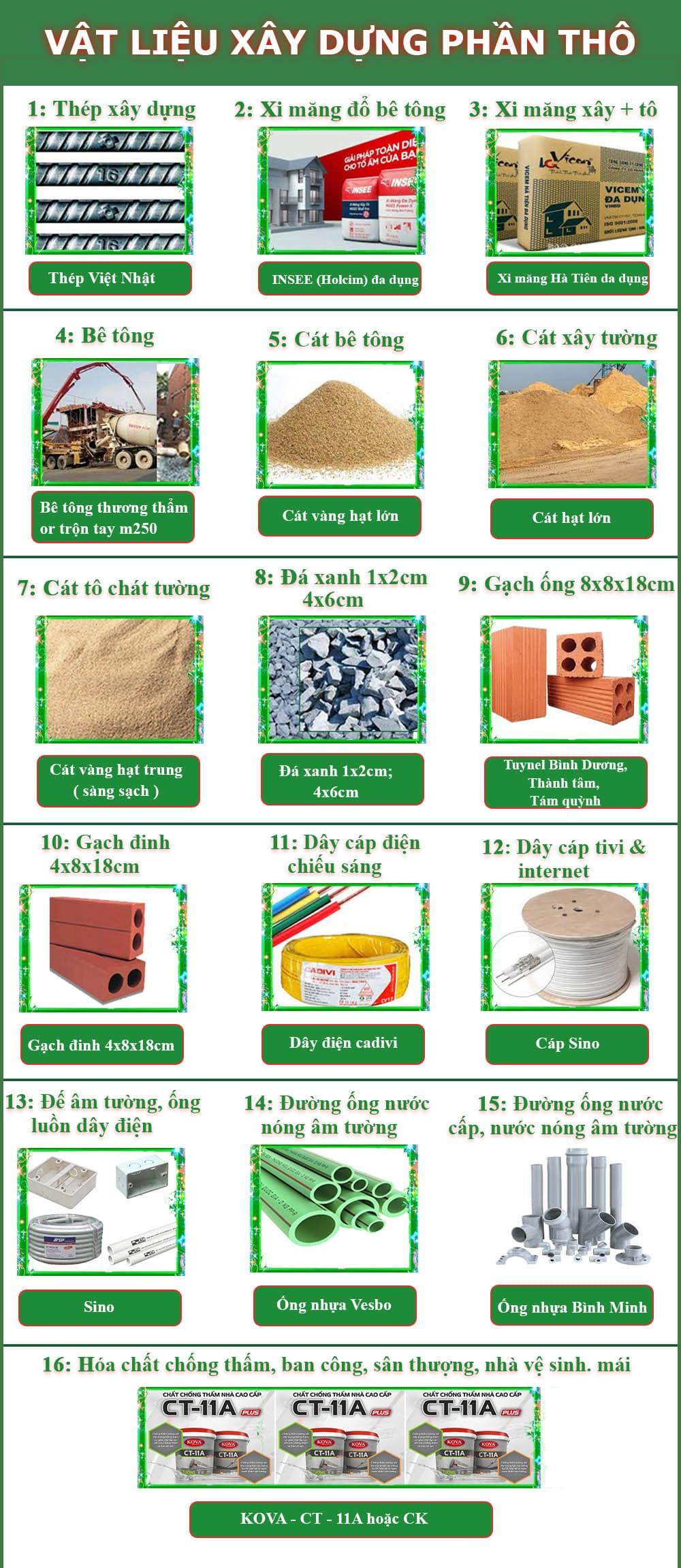 vật liệu xây dựng phần thô trong đơn giá xây nhà phần thô