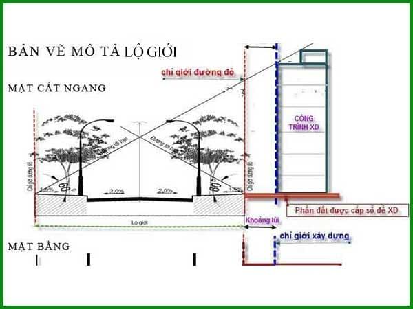 Hướng dẫn nắm rõ quy định về lộ giới khi xây dựng nhà phố 2021