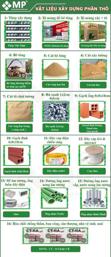 giá xây nhà trọn gói giá rẻ
