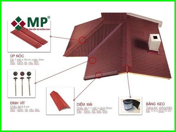 Kết cấu mái nhà và phân loại mái nhà
